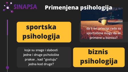 Primenjena psihologija u biznisu i sportu